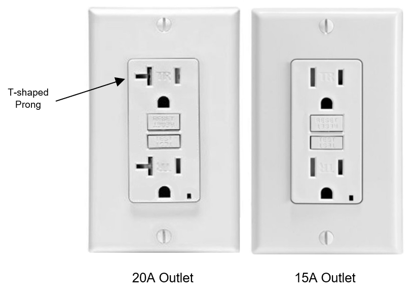 Outlet Compare